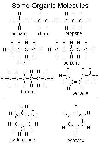 organic molecule worksheet coloring pages - photo#30